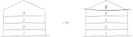 nakayama-diagram01.jpg