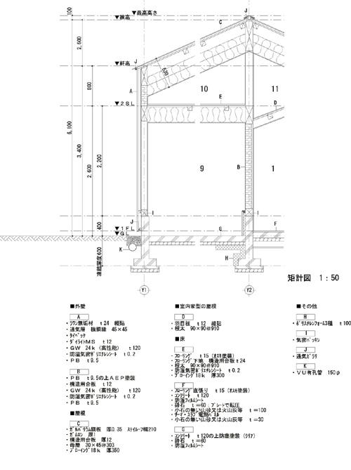 takagi-samasection.jpg