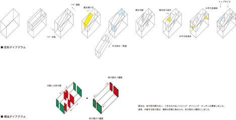 yo44-diagram