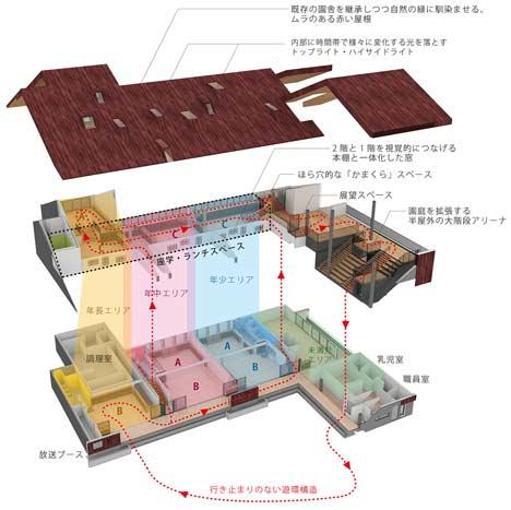 matsushaima-sama-diagram