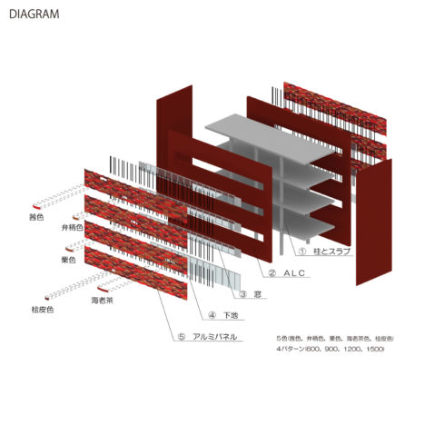 012DIAGRAM
