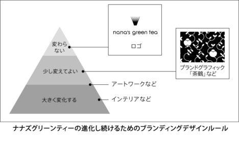 02_ngt_zuhan-sashikae