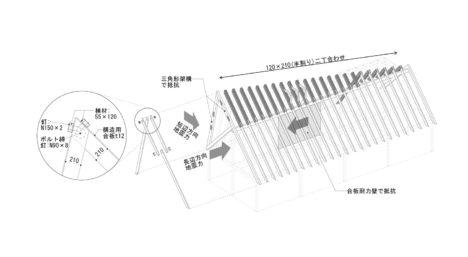 kashiwahiraya015-structure