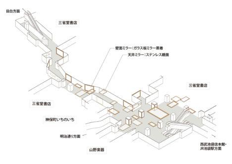 seibuikebukuro-015