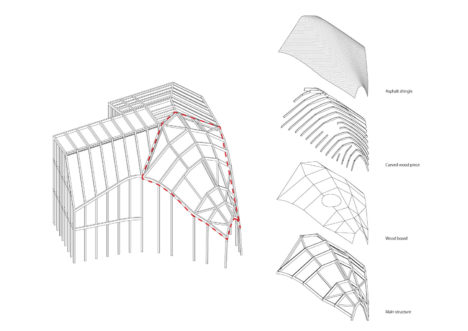MAD_Clover-House_Structural-Diagram