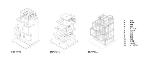 hitc_024-diagram