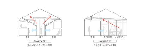 14-4-diagram2