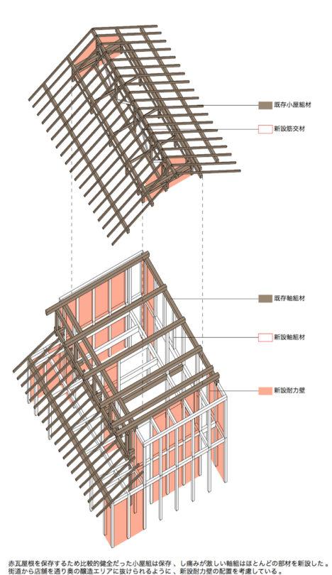 sakagurafukko-17-diagram