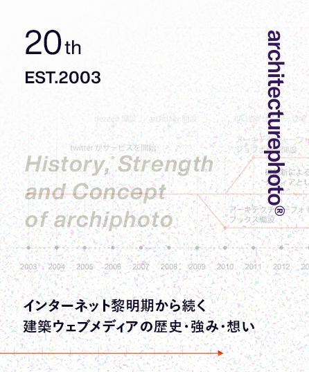インターネット黎明期から続く建築ウェブブメディアの歴史・強み・想い