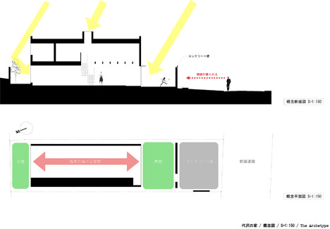 House-in-daizawa_diagram